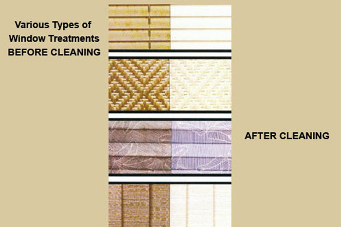 Ultrasonic Cleaning-Window Treatments
